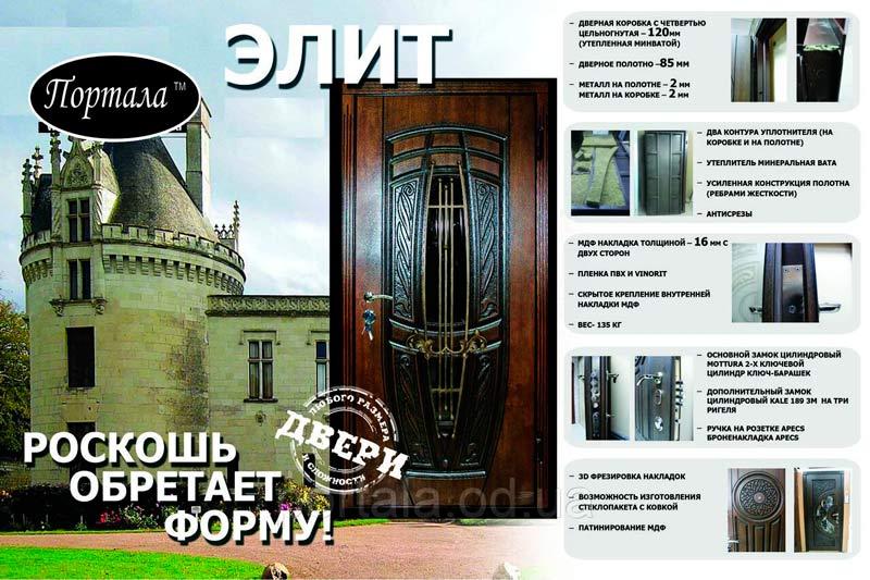 характеристики двери серии элит